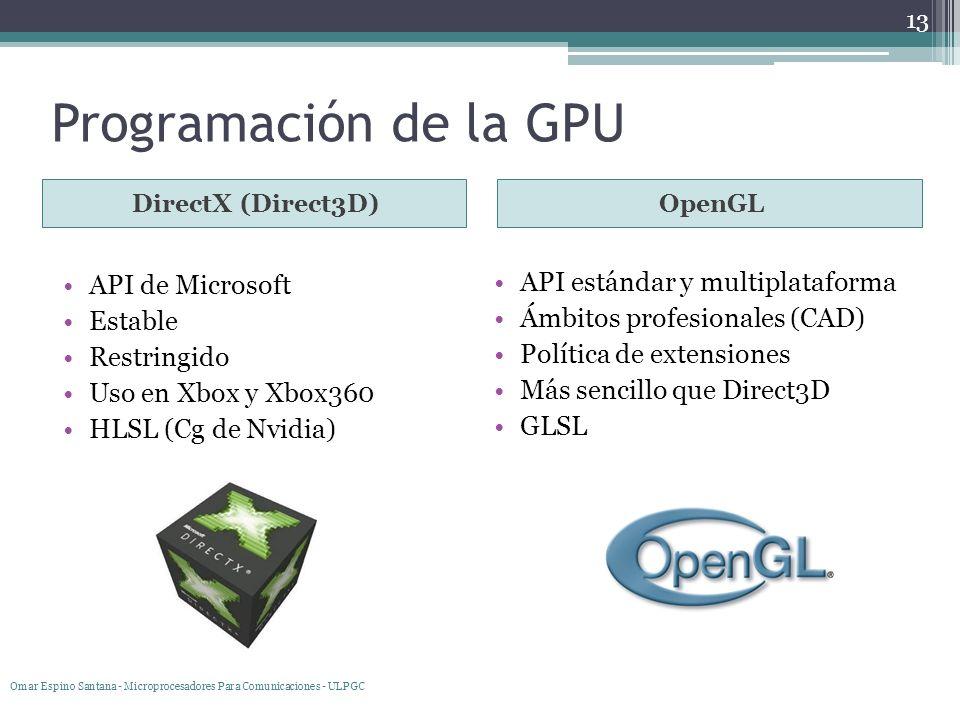 GPGPU General Purpose Compute on GPU Uso para aplicaciones científicas y de simulación que requieran mucho cómputo Ensamblador HLSL, GLSL y Cg BrookGPU CUDA (Nvidia) y ATI Stream (AMD) 14 Omar Espino Santana - Microprocesadores Para Comunicaciones - ULPGC