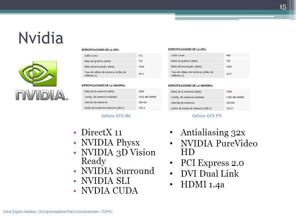 Nvidia DirectX 11 NVIDIA Physx NVIDIA 3D Vision Ready NVIDIA Surround NVIDIA SLI NVDIA CUDA 15 GeForce GTX 580GeForce GTX 570 Antialiasing 32x NVIDIA