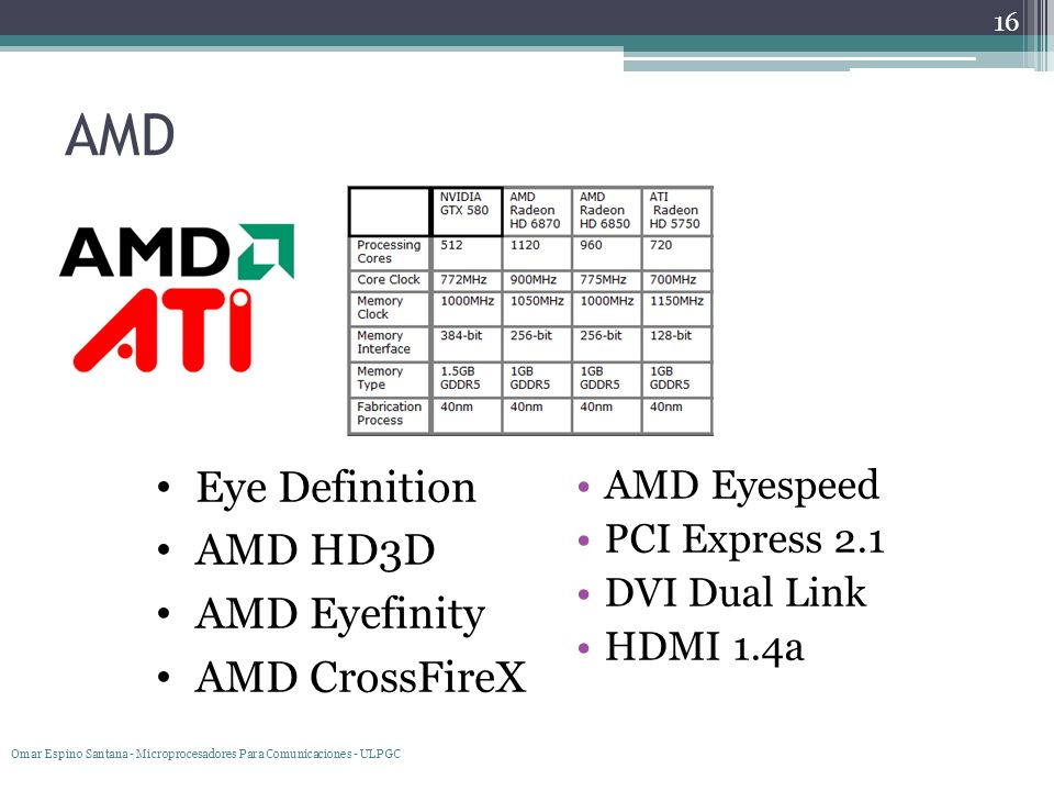 AMD AMD Eyespeed PCI Express 2.1 DVI Dual Link HDMI 1.4a 16 Eye Definition AMD HD3D AMD Eyefinity AMD CrossFireX Omar Espino Santana - Microprocesador