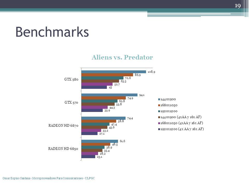 Benchmarks 19 Aliens vs. Predator Omar Espino Santana - Microprocesadores Para Comunicaciones - ULPGC