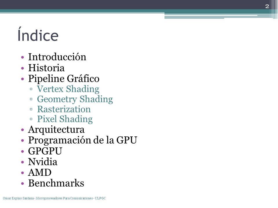 Índice Introducción Historia Pipeline Gráfico Vertex Shading Geometry Shading Rasterization Pixel Shading Arquitectura Programación de la GPU GPGPU Nv