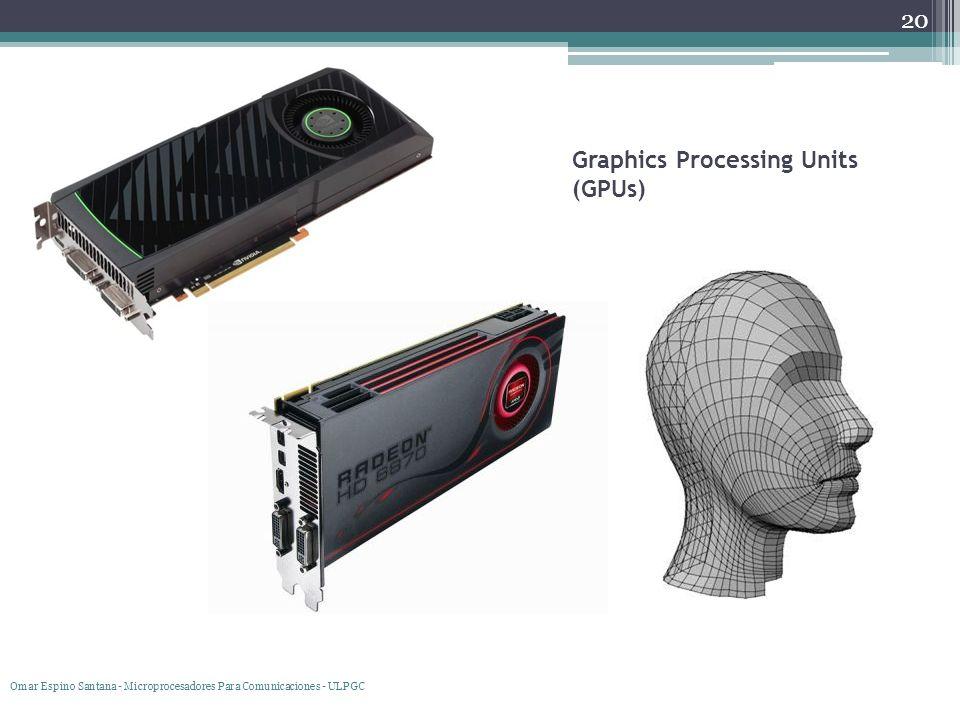 Graphics Processing Units (GPUs) 20 Omar Espino Santana - Microprocesadores Para Comunicaciones - ULPGC
