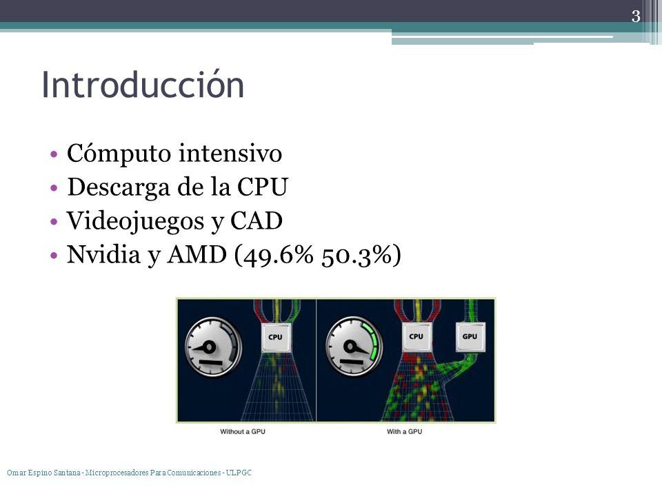 Introducción Cómputo intensivo Descarga de la CPU Videojuegos y CAD Nvidia y AMD (49.6% 50.3%) Omar Espino Santana - Microprocesadores Para Comunicaci
