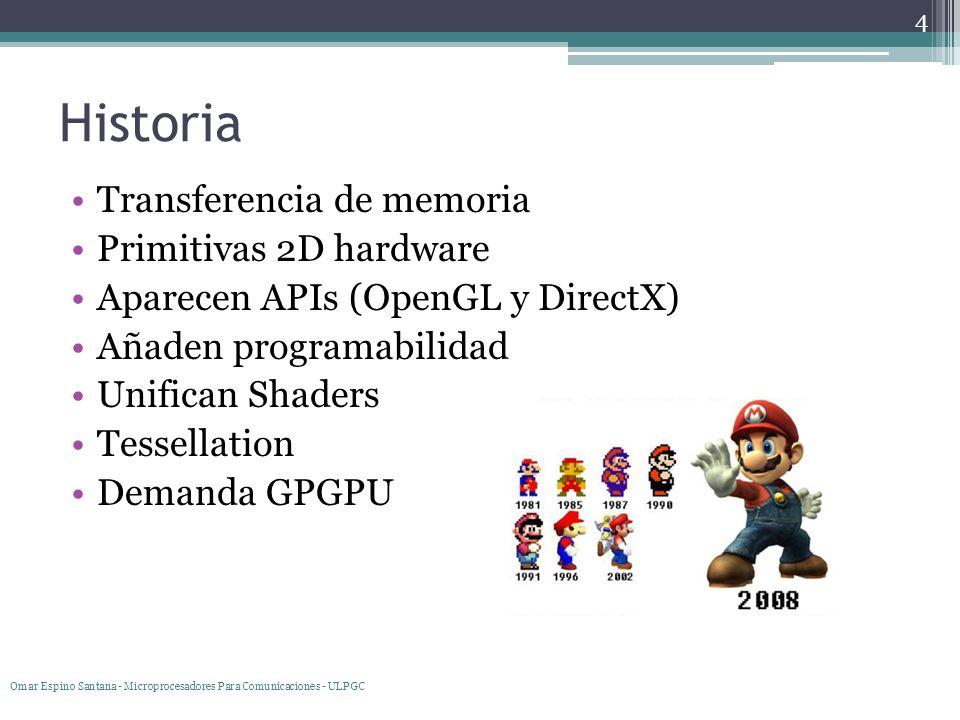 Historia Transferencia de memoria Primitivas 2D hardware Aparecen APIs (OpenGL y DirectX) Añaden programabilidad Unifican Shaders Tessellation Demanda