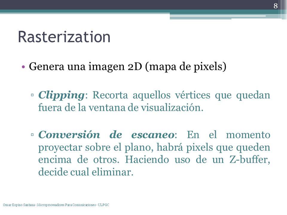 Rasterization Genera una imagen 2D (mapa de pixels) Clipping: Recorta aquellos vértices que quedan fuera de la ventana de visualización. Conversión de
