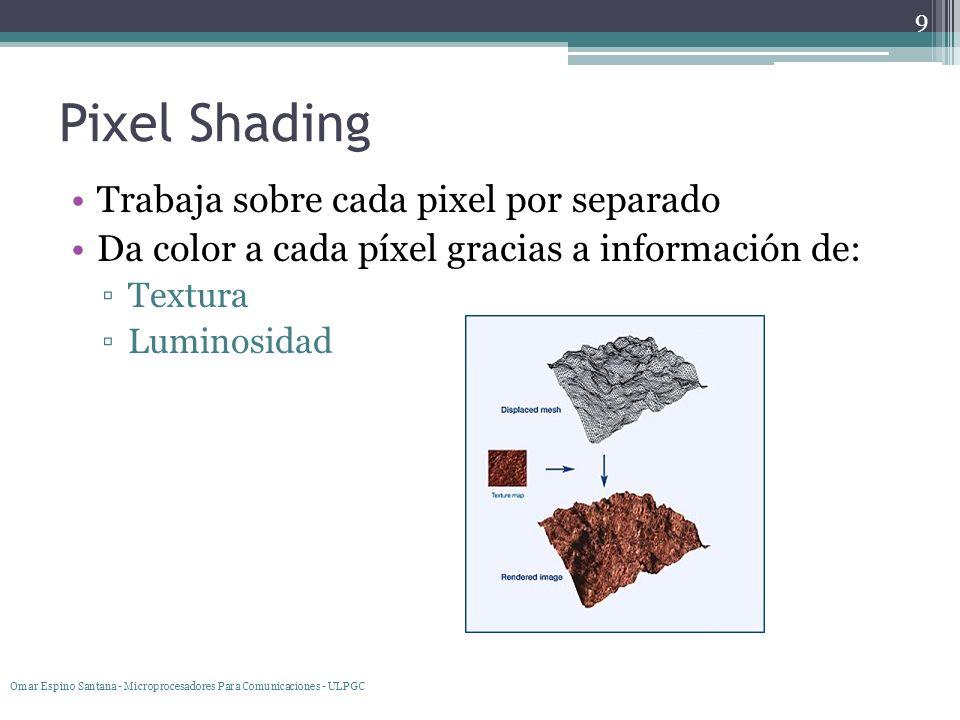 Pixel Shading Trabaja sobre cada pixel por separado Da color a cada píxel gracias a información de: Textura Luminosidad 9 Omar Espino Santana - Microp