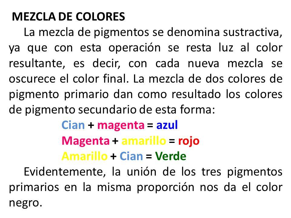 MEZCLA DE COLORES Las pinturas que utilizamos para colorear sobre el papel, tela, automóviles, etc., se conocen como color pigmento porque están compu