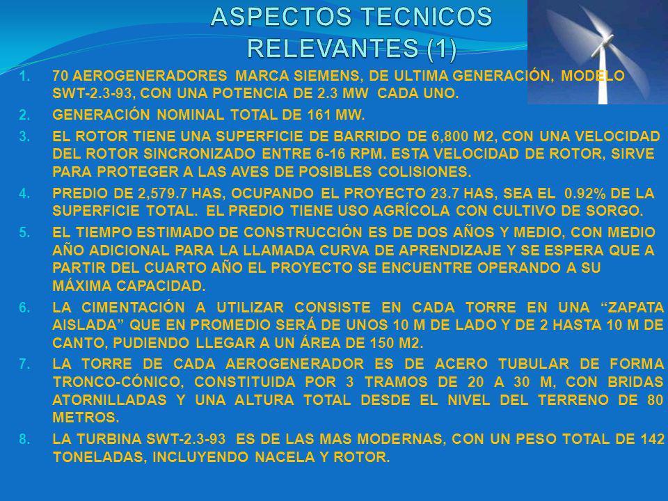 1. 70 AEROGENERADORES MARCA SIEMENS, DE ULTIMA GENERACIÓN, MODELO SWT-2.3-93, CON UNA POTENCIA DE 2.3 MW CADA UNO. 2. GENERACIÓN NOMINAL TOTAL DE 161