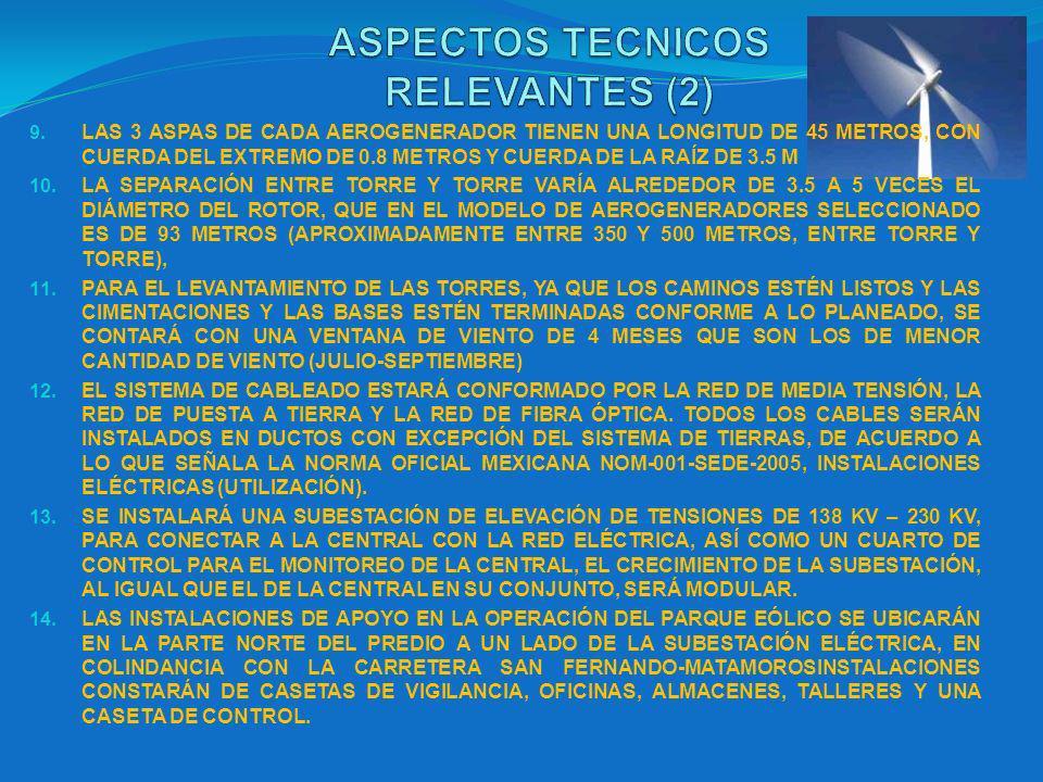9. LAS 3 ASPAS DE CADA AEROGENERADOR TIENEN UNA LONGITUD DE 45 METROS, CON CUERDA DEL EXTREMO DE 0.8 METROS Y CUERDA DE LA RAÍZ DE 3.5 M 10. LA SEPARA