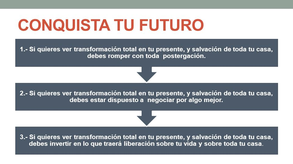 CONQUISTA TU FUTURO 3.- Si quieres ver transformación total en tu presente, y salvación de toda tu casa, debes invertir en lo que traerá liberación so