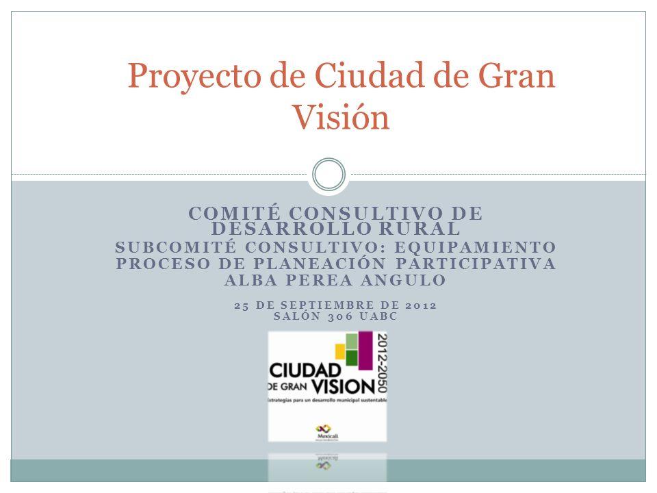 Subcomité Consultivo de Desarrollo de Equipamiento Urbano Proceso de Planeación Participativa Fases de Trabajo Dinámica de grupo de fases 1 a 3 Fase 1 4 Reuniones de la mesa.