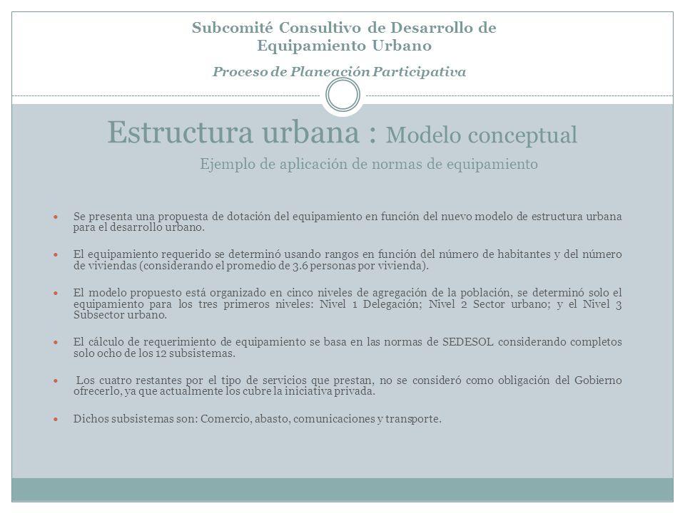 Subcomité Consultivo de Desarrollo de Equipamiento Urbano Proceso de Planeación Participativa Ejemplo de aplicación de normas de equipamiento Estructura urbana : Modelo conceptual Se presenta una propuesta de dotación del equipamiento en función del nuevo modelo de estructura urbana para el desarrollo urbano.