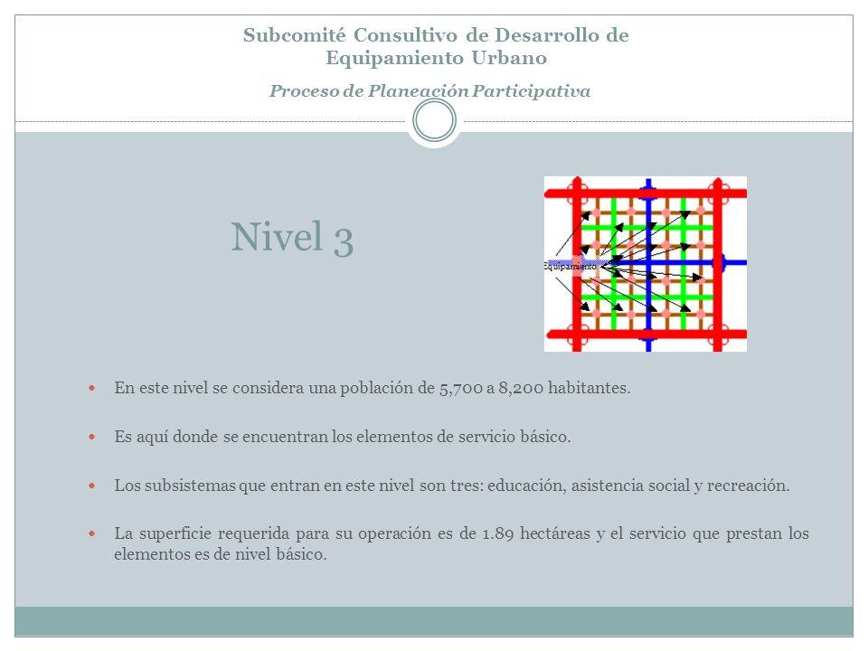 Subcomité Consultivo de Desarrollo de Equipamiento Urbano Proceso de Planeación Participativa Nivel 3 En este nivel se considera una población de 5,700 a 8,200 habitantes.