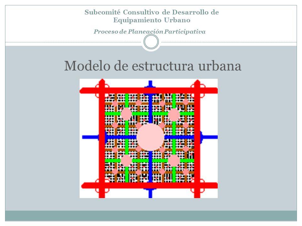 Subcomité Consultivo de Desarrollo de Equipamiento Urbano Proceso de Planeación Participativa Modelo de estructura urbana