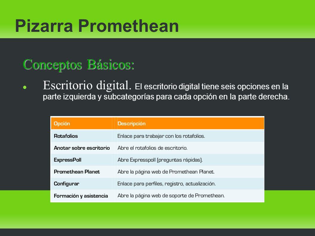 Pizarra Promethean Conceptos Básicos: Escritorio digital. El escritorio digital tiene seis opciones en la parte izquierda y subcategorías para cada op