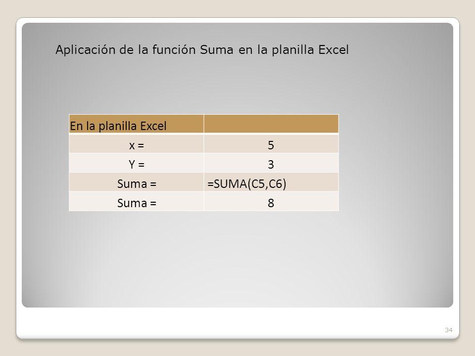 En la planilla Excel x =5 Y =3 Suma = =SUMA(C5,C6) Suma =8 34 Aplicación de la función Suma en la planilla Excel