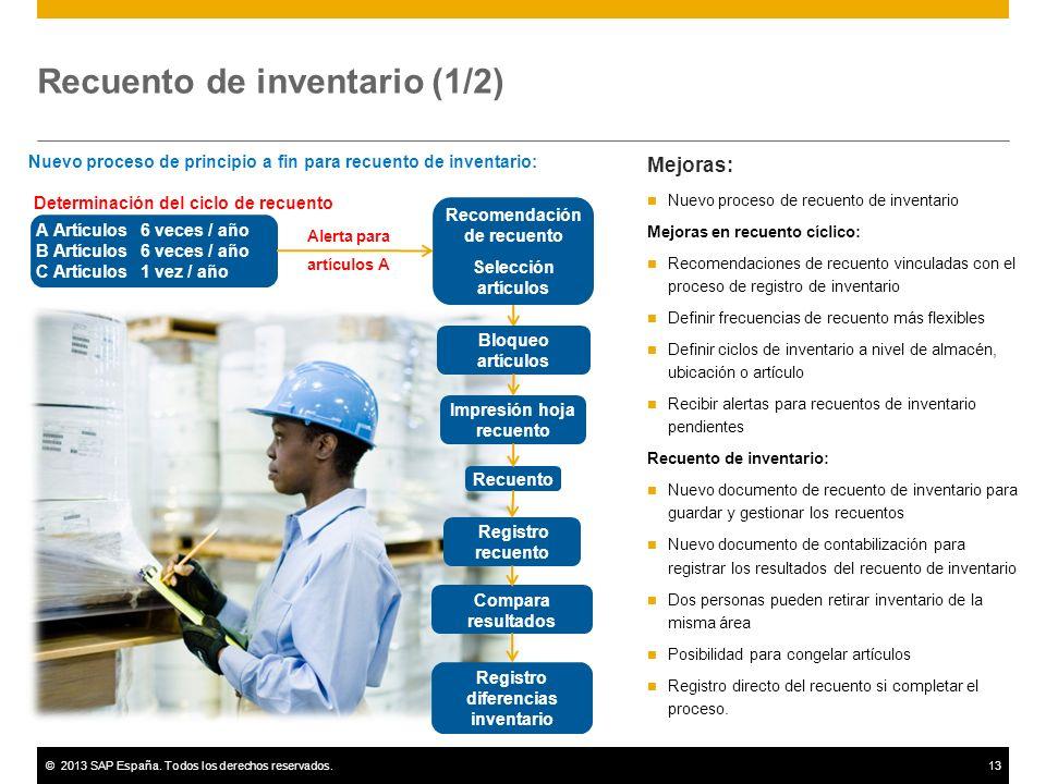 ©2013 SAP España. Todos los derechos reservados.13 Recuento de inventario (1/2) Mejoras: Nuevo proceso de recuento de inventario Mejoras en recuento c