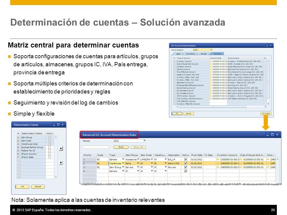 ©2013 SAP España. Todos los derechos reservados.20 Determinación de cuentas – Solución avanzada Matriz central para determinar cuentas Soporta configu