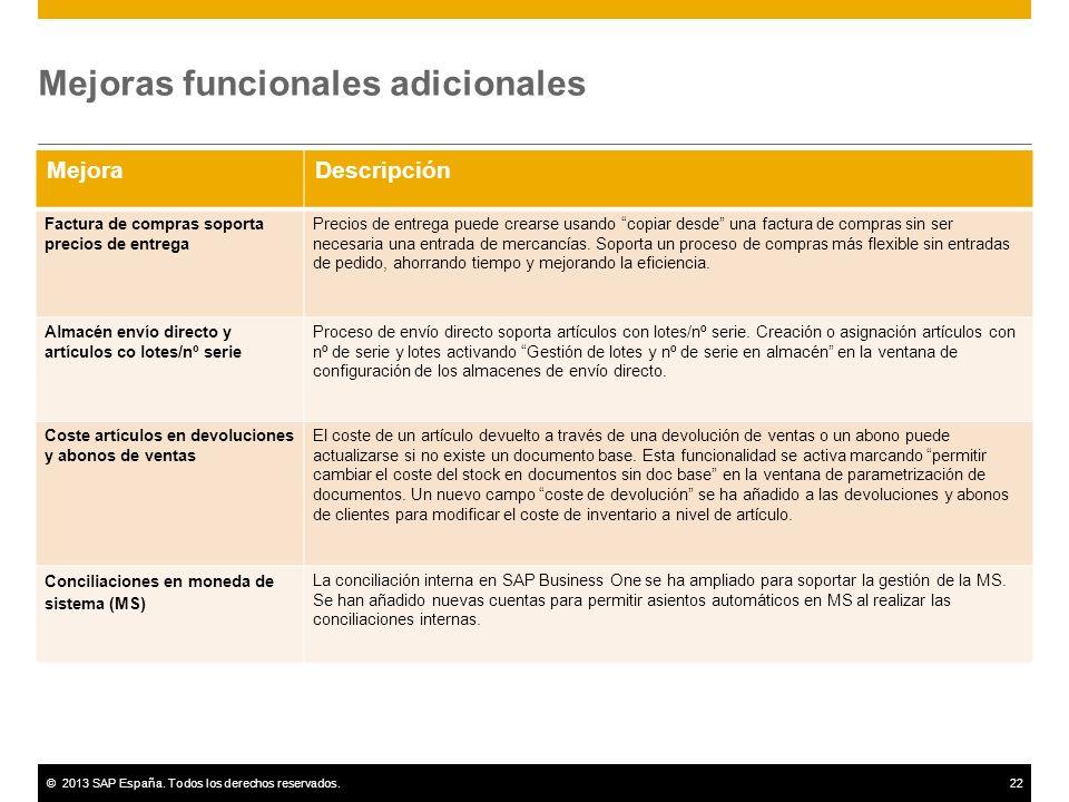 ©2013 SAP España. Todos los derechos reservados.22 Mejoras funcionales adicionales MejoraDescripción Factura de compras soporta precios de entrega Pre