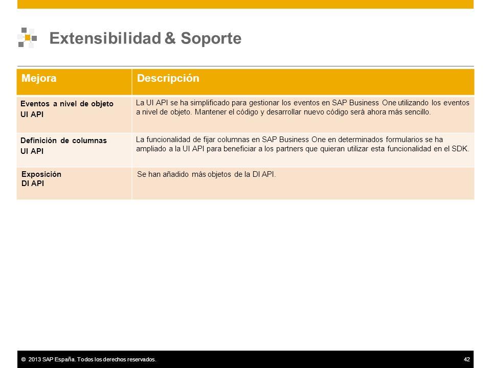 ©2013 SAP España. Todos los derechos reservados.42 Extensibilidad & Soporte MejoraDescripción Eventos a nivel de objeto UI API La UI API se ha simplif