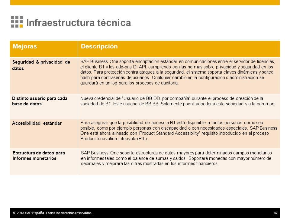 ©2013 SAP España. Todos los derechos reservados.47 Infraestructura técnica MejorasDescripción Seguridad & privacidad de datos SAP Business One soporta
