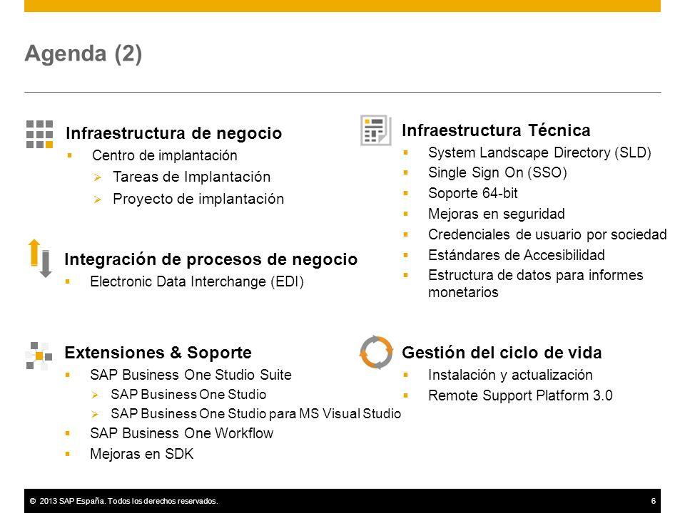 ©2013 SAP España. Todos los derechos reservados.6 Agenda (2) Infraestructura Técnica System Landscape Directory (SLD) Single Sign On (SSO) Soporte 64-