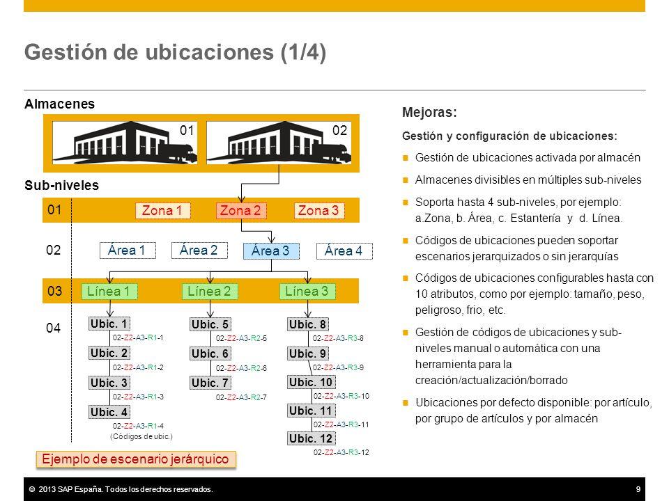©2013 SAP España. Todos los derechos reservados.9 Gestión de ubicaciones (1/4) Mejoras: Gestión y configuración de ubicaciones: Gestión de ubicaciones