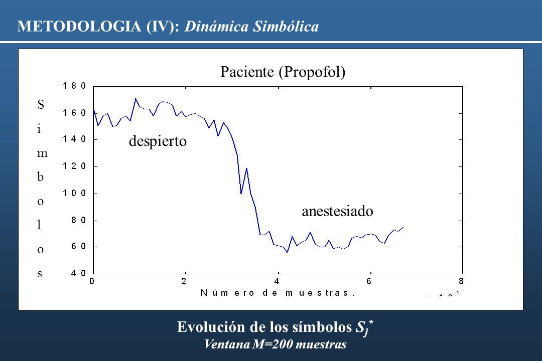 Evolución de los símbolos S j * Ventana M=200 muestras METODOLOGIA (IV): Dinámica Simbólica SimbolosSimbolos despierto anestesiado Paciente (Propofol)