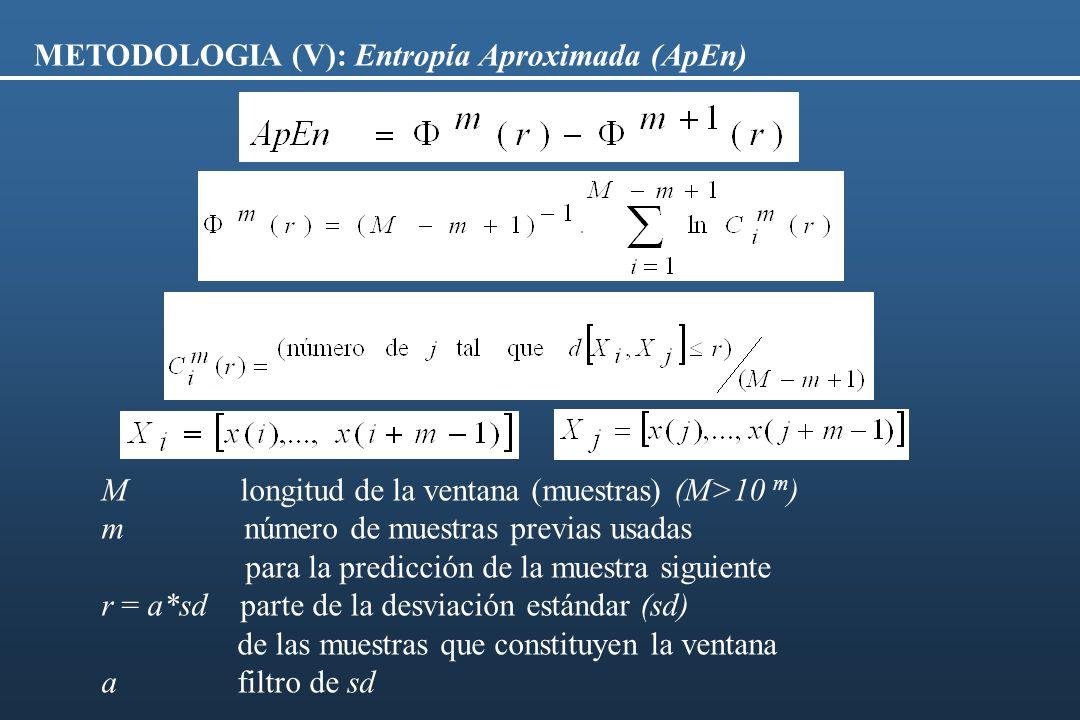 METODOLOGIA (V): Entropía Aproximada (ApEn) M longitud de la ventana (muestras) (M>10 m ) m número de muestras previas usadas para la predicción de la
