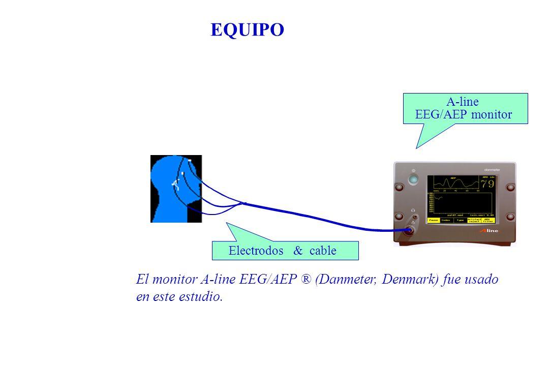 A-line EEG/AEP monitor Electrodos& cable El monitor A-line EEG/AEP ® (Danmeter, Denmark) fue usado en este estudio. EQUIPO