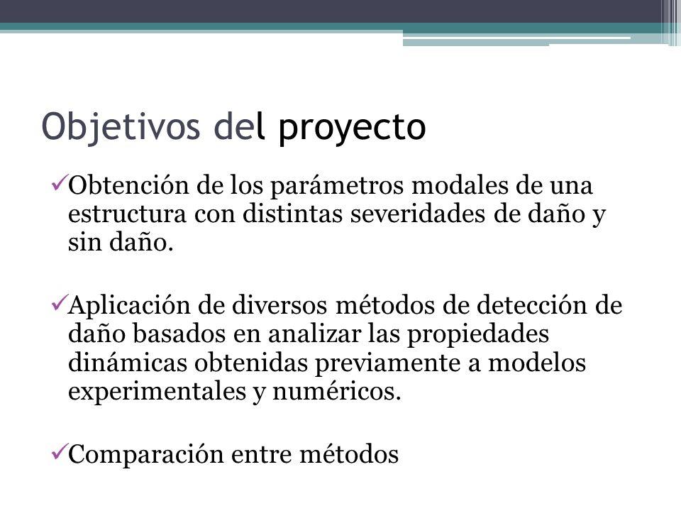 Objetivos del proyecto Obtención de los parámetros modales de una estructura con distintas severidades de daño y sin daño.
