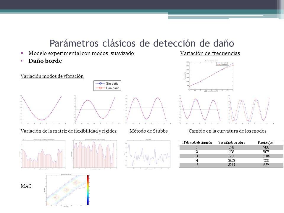 Parámetros clásicos de detección de daño Modelo experimental con modos suavizado Variación de frecuencias Daño borde Variación modos de vibración Variación de la matriz de flexibilidad y rigidez Método de Stubbs Cambio en la curvatura de los modos MAC