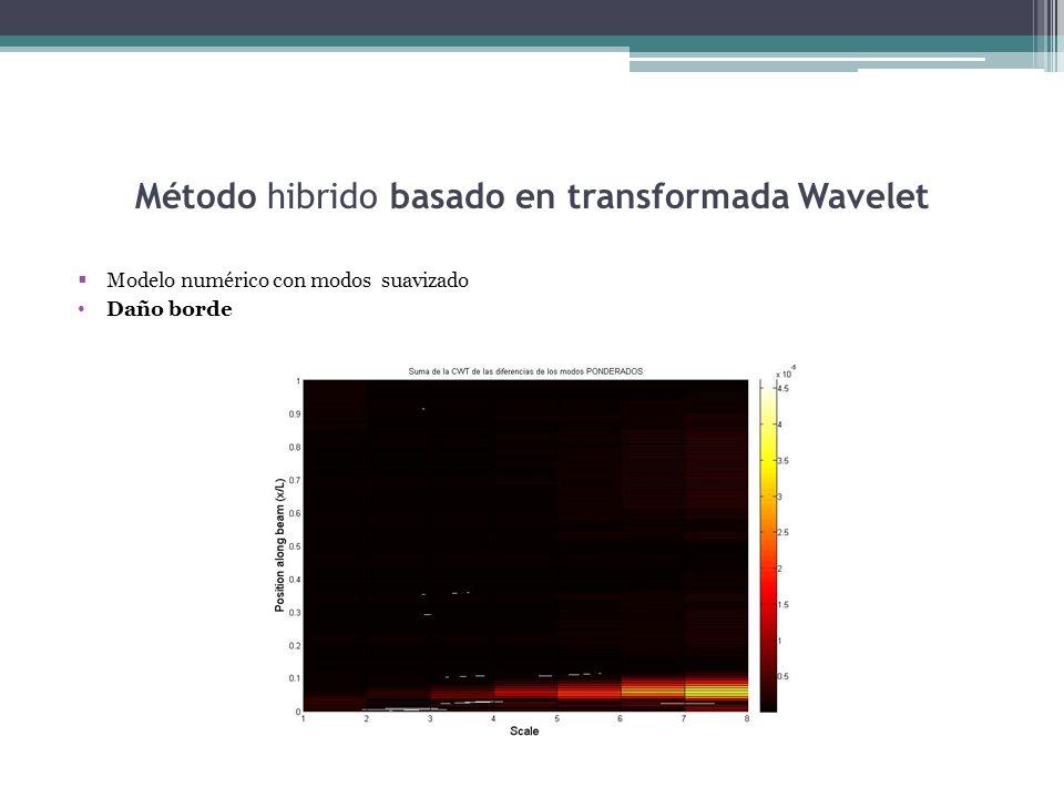 Método hibrido basado en transformada Wavelet Modelo numérico con modos suavizado Daño borde
