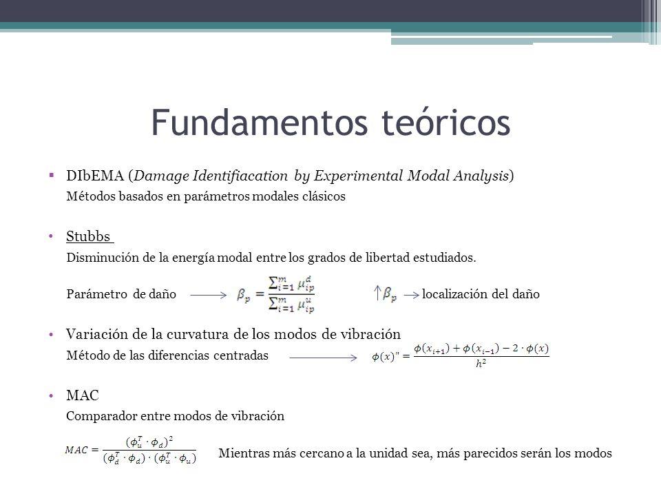 Fundamentos teóricos DIbEMA (Damage Identifiacation by Experimental Modal Analysis) Métodos basados en parámetros modales clásicos Stubbs Disminución de la energía modal entre los grados de libertad estudiados.