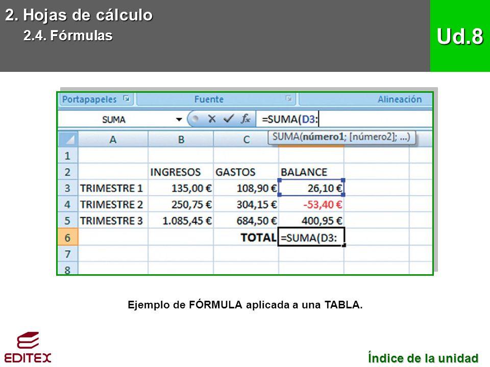 2. Hojas de cálculo 2.4. Fórmulas Ud.8 Ejemplo de FÓRMULA aplicada a una TABLA.