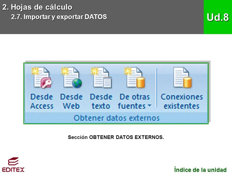 2. Hojas de cálculo 2.7. Importar y exportar DATOS Ud.8 Sección OBTENER DATOS EXTERNOS.