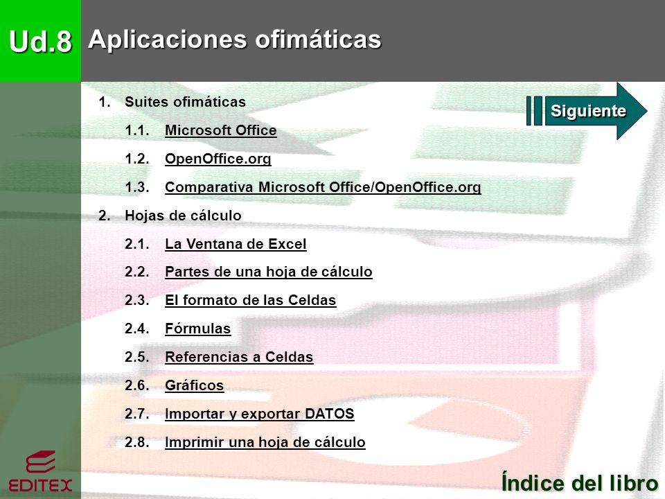 Ud.8 Aplicaciones ofimáticas 1. Suites ofimáticas 1.1.
