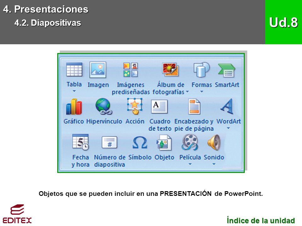 Objetos que se pueden incluir en una PRESENTACIÓN de PowerPoint.