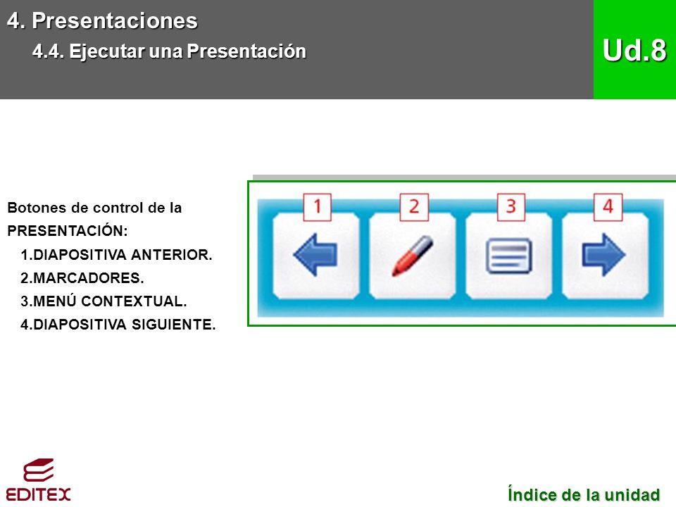 Botones de control de la PRESENTACIÓN: 1.DIAPOSITIVA ANTERIOR.