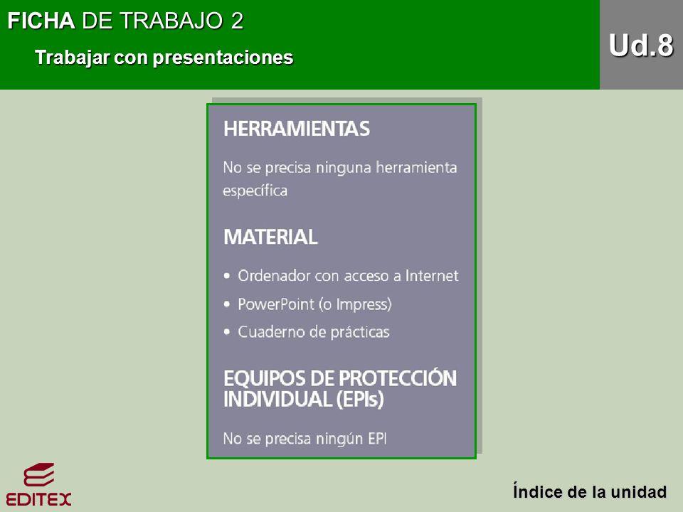 FICHA DE TRABAJO 2 Trabajar con presentaciones Ud.8 Índice de la unidad Índice de la unidad