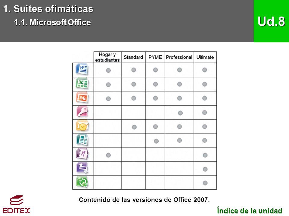 1. Suites ofimáticas 1.1. Microsoft Office Ud.8 Contenido de las versiones de Office 2007.