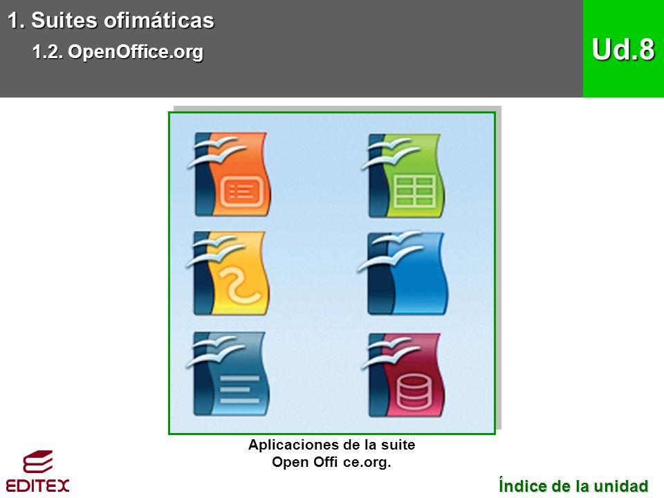 1. Suites ofimáticas 1.2. OpenOffice.org Ud.8 Aplicaciones de la suite Open Offi ce.org.