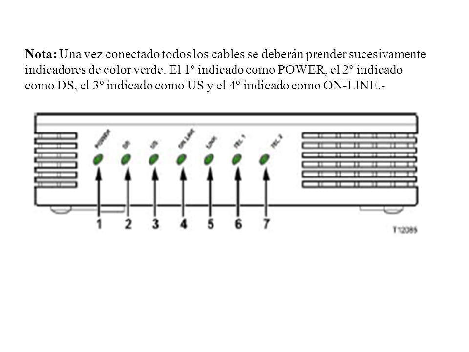 Nota: Una vez conectado todos los cables se deberán prender sucesivamente indicadores de color verde. El 1º indicado como POWER, el 2º indicado como D