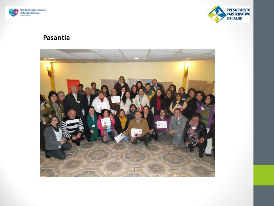 Segunda Jornada Presentación de resultados y taller de formulación de proyectos presupuesto participativo, Puerto Montt Junio de 2012.