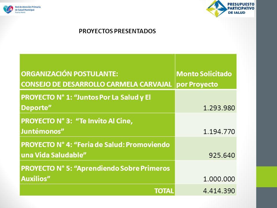 ORGANIZACIÓN POSTULANTE: CONSEJO DE DESARROLLO CARMELA CARVAJAL Monto Solicitado por Proyecto PROYECTO N° 1: Juntos Por La Salud y El Deporte1.293.980
