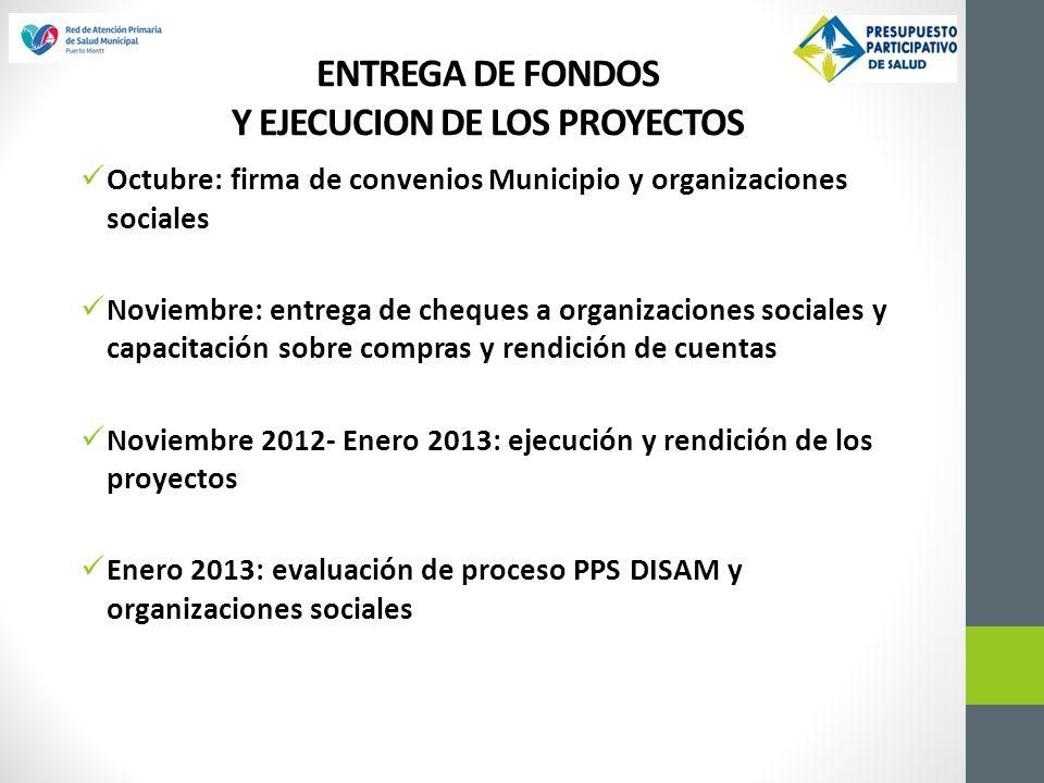 ENTREGA DE FONDOS Y EJECUCION DE LOS PROYECTOS Octubre: firma de convenios Municipio y organizaciones sociales Noviembre: entrega de cheques a organiz