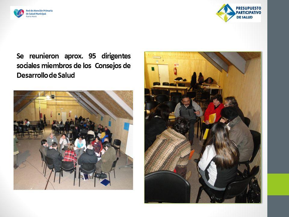 Se reunieron aprox. 95 dirigentes sociales miembros de los Consejos de Desarrollo de Salud