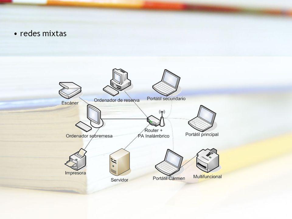 1.pulsamos con el botón derecho sobre el icono MiPc del menú Inicio y seleccionamos propiedades.