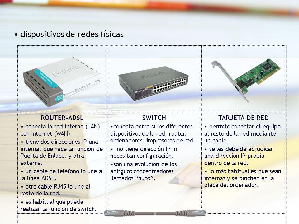 dispositivos de redes físicas ROUTER-ADSL conecta la red interna (LAN) con Internet (WAN).