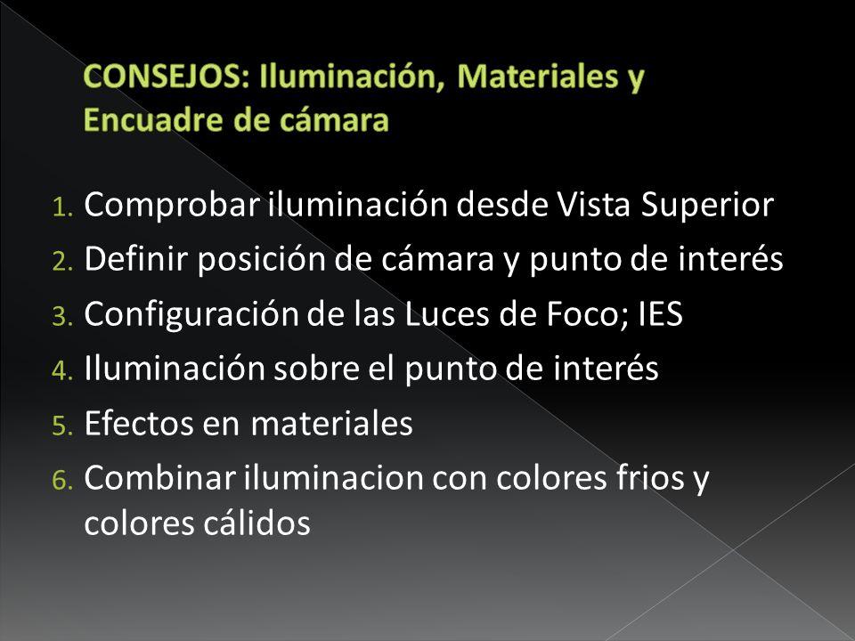 1. Comprobar iluminación desde Vista Superior 2. Definir posición de cámara y punto de interés 3. Configuración de las Luces de Foco; IES 4. Iluminaci